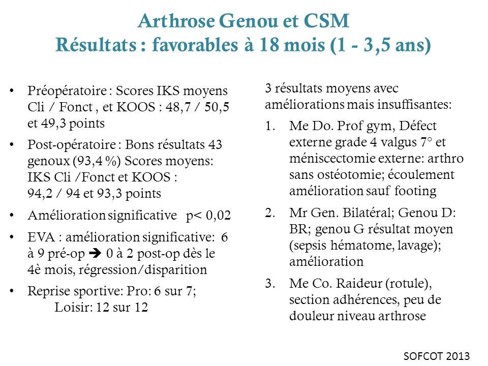 Arthrose Genou et CSM Résultats : favorables à 18 mois (1 - 3,5 ans)