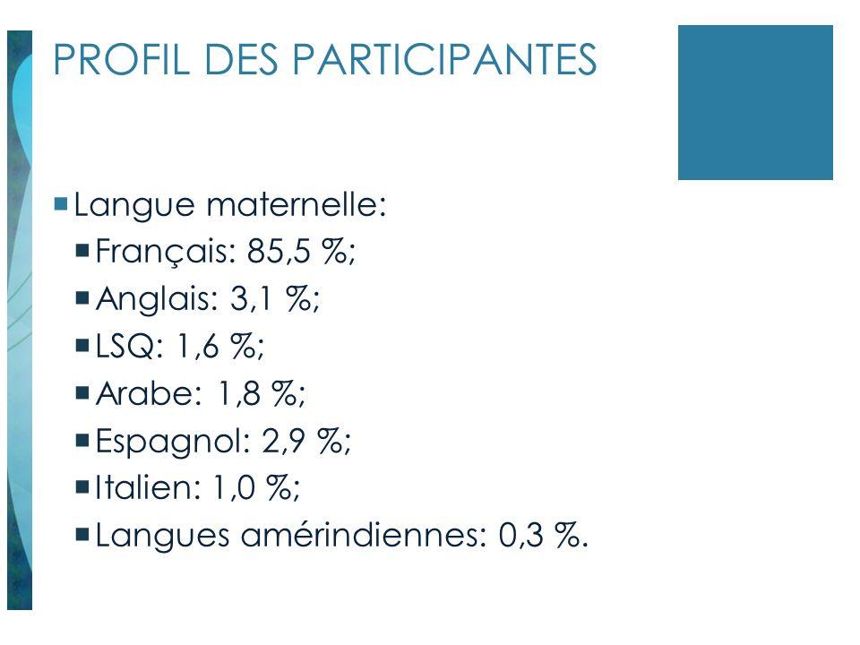 PROFIL DES PARTICIPANTES