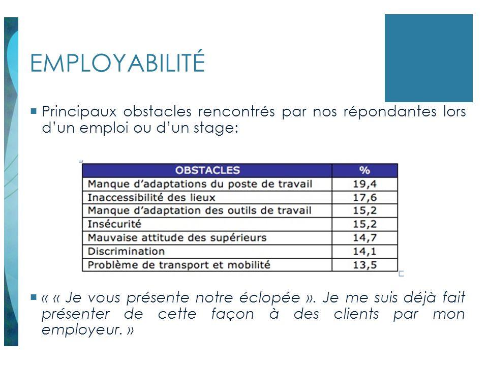 EMPLOYABILITÉ Principaux obstacles rencontrés par nos répondantes lors d'un emploi ou d'un stage: