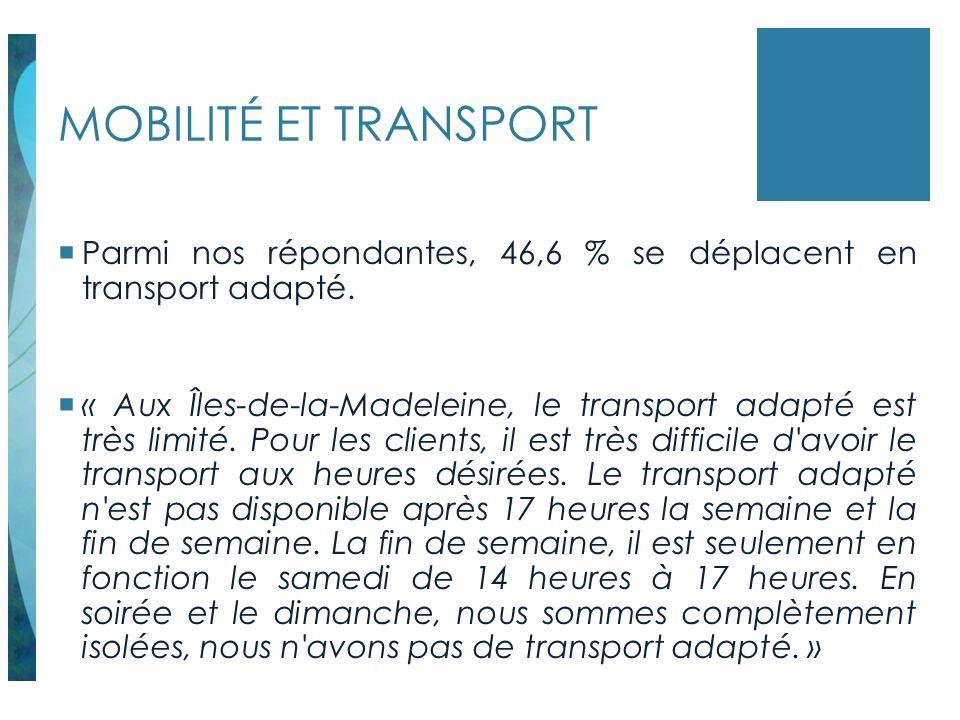 MOBILITÉ ET TRANSPORT Parmi nos répondantes, 46,6 % se déplacent en transport adapté.