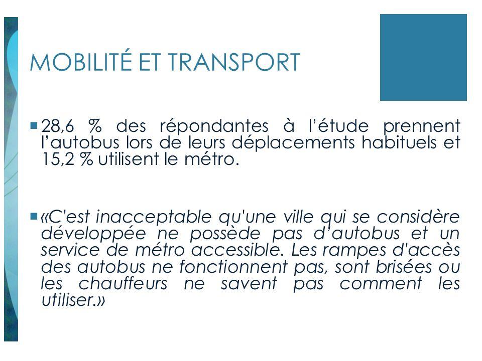 MOBILITÉ ET TRANSPORT 28,6 % des répondantes à l'étude prennent l'autobus lors de leurs déplacements habituels et 15,2 % utilisent le métro.
