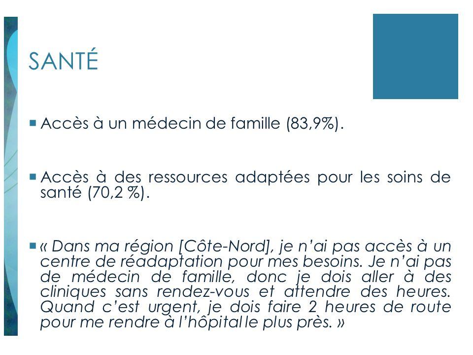 SANTÉ Accès à un médecin de famille (83,9%).