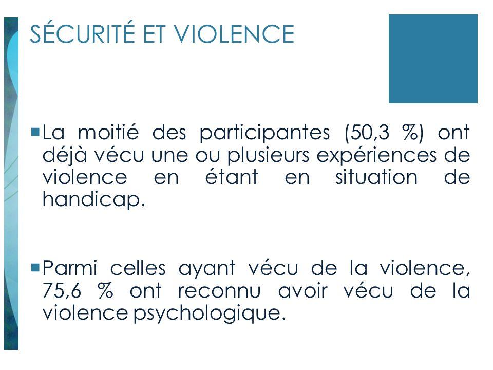 SÉCURITÉ ET VIOLENCE