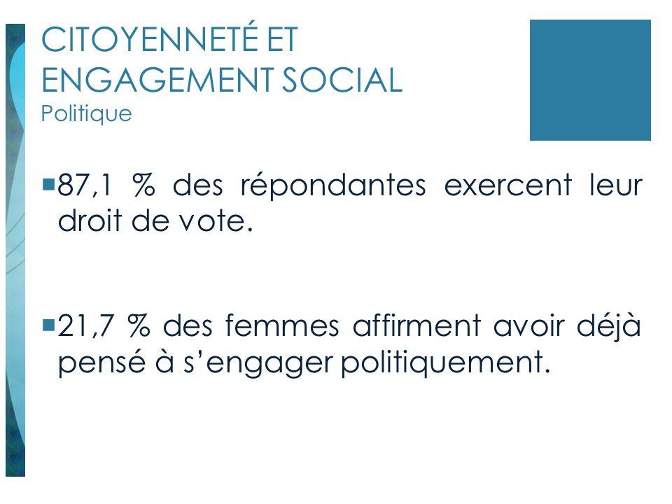 CITOYENNETÉ ET ENGAGEMENT SOCIAL Politique