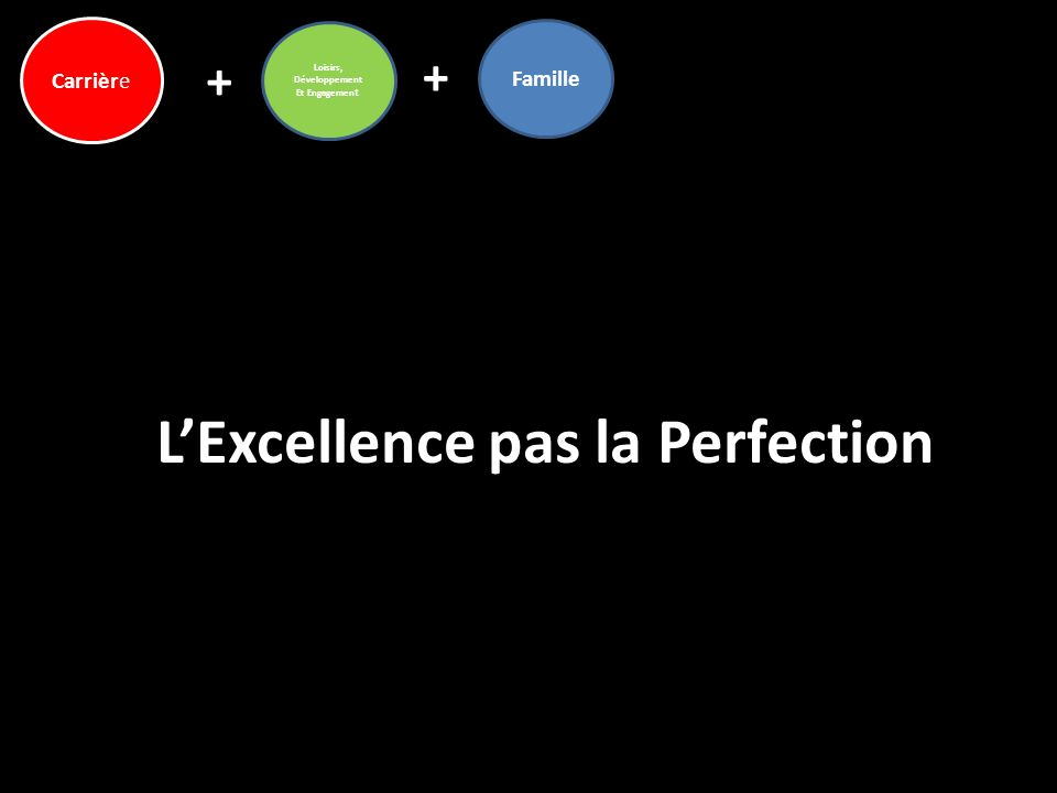 L'Excellence pas la Perfection