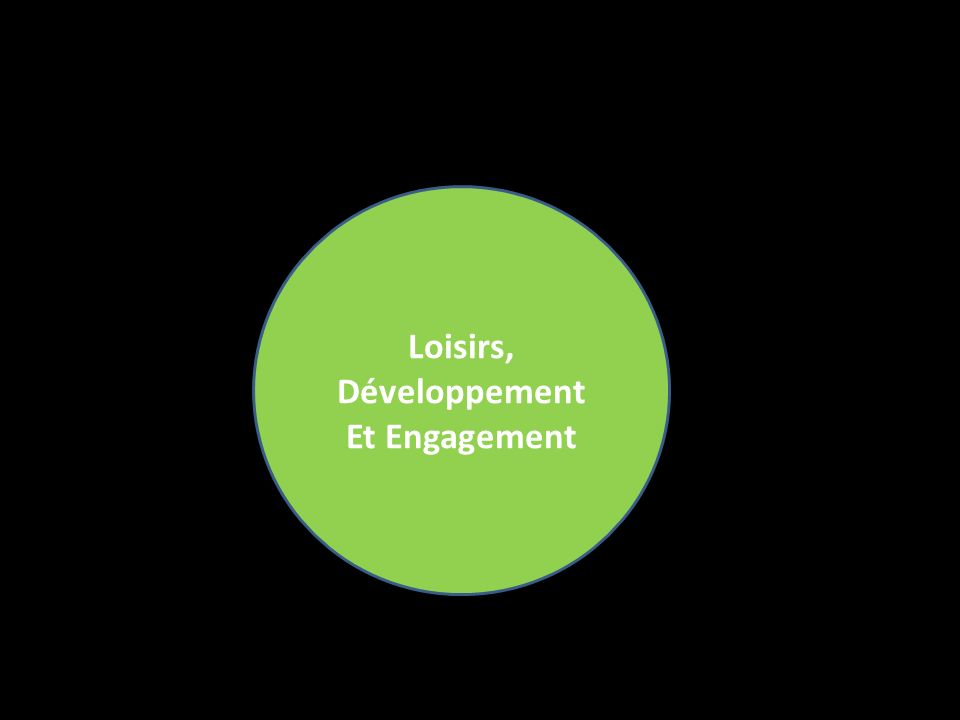 Loisirs, Développement Et Engagement