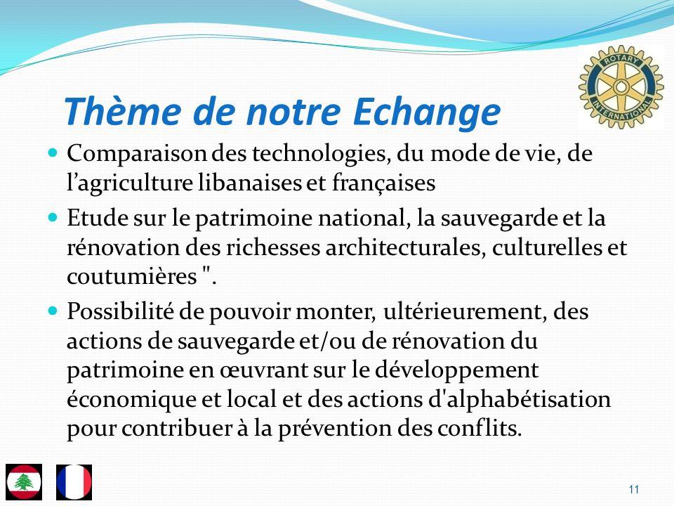 Thème de notre Echange Comparaison des technologies, du mode de vie, de l'agriculture libanaises et françaises.