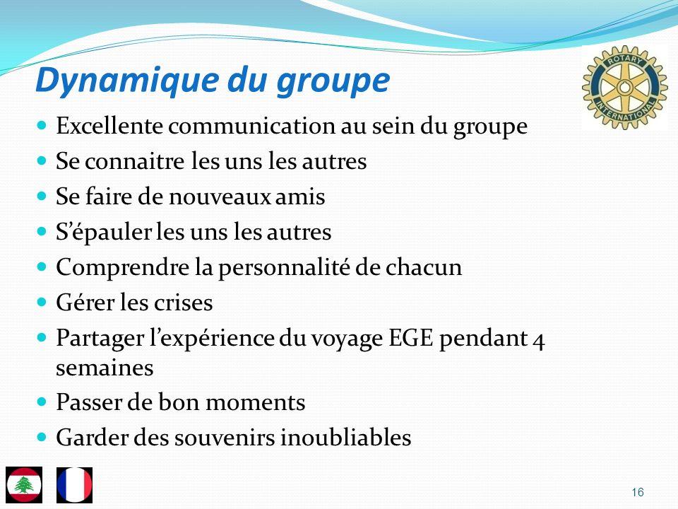 Dynamique du groupe Excellente communication au sein du groupe