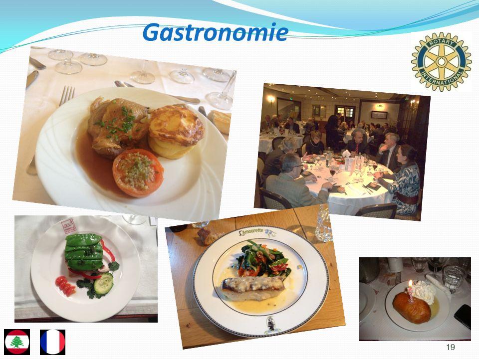 Gastronomie 19