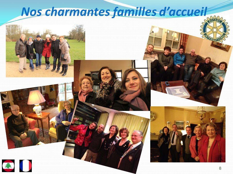 Nos charmantes familles d'accueil