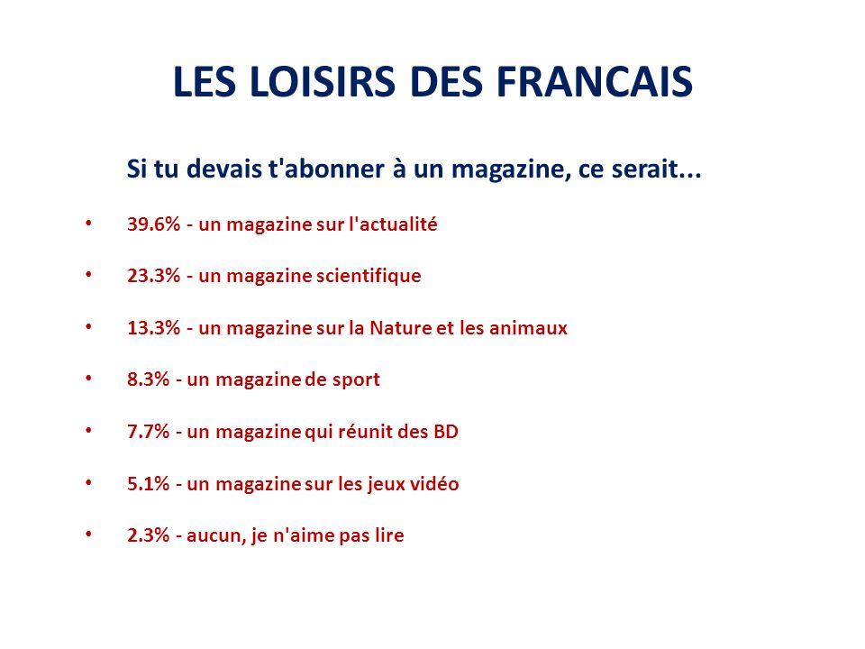 LES LOISIRS DES FRANCAIS