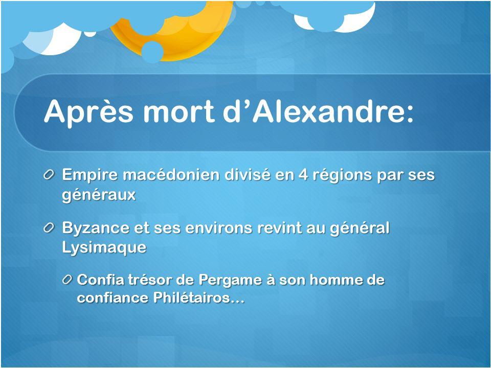 Après mort d'Alexandre:
