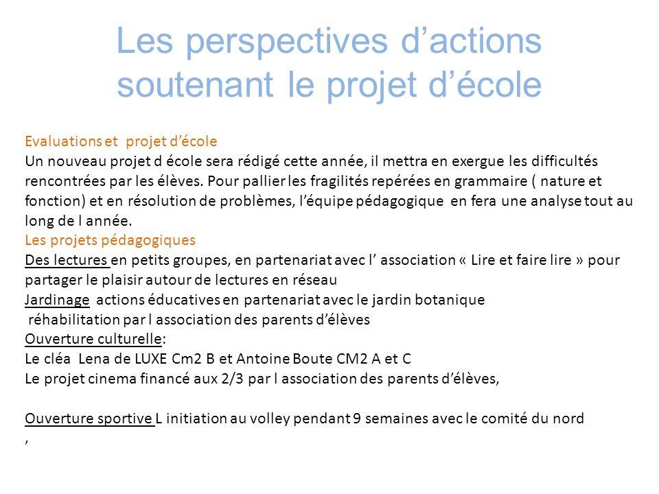 Les perspectives d'actions soutenant le projet d'école