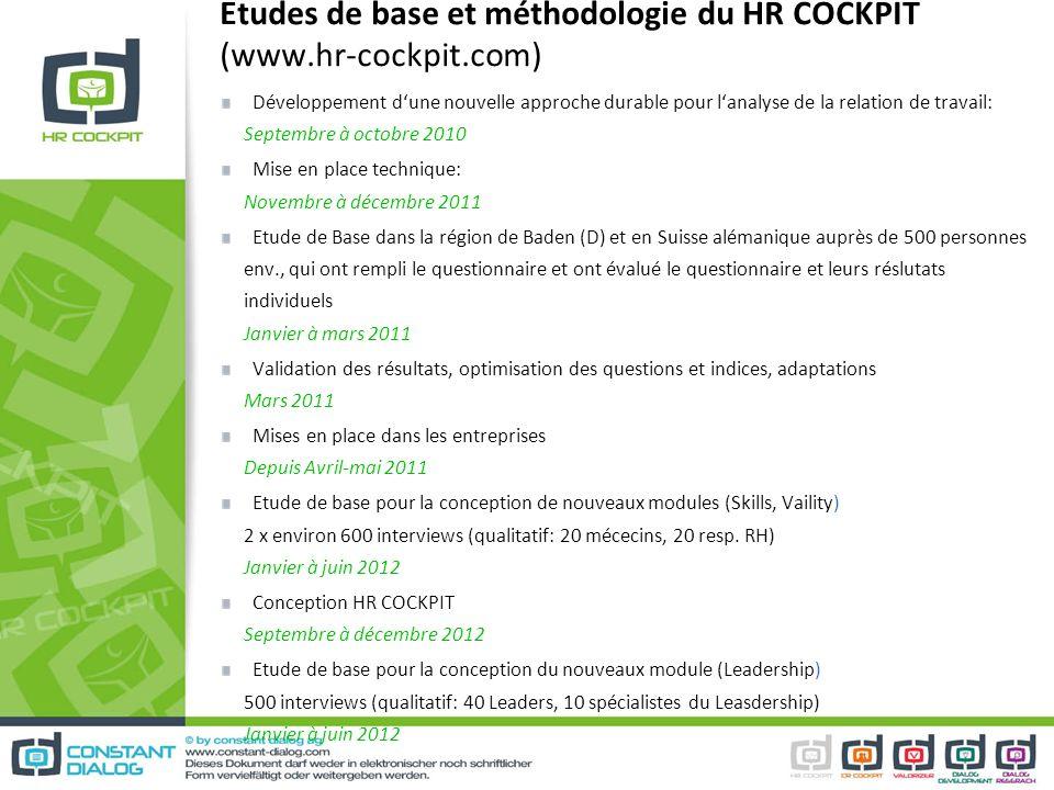 Etudes de base et méthodologie du HR COCKPIT (www.hr-cockpit.com)