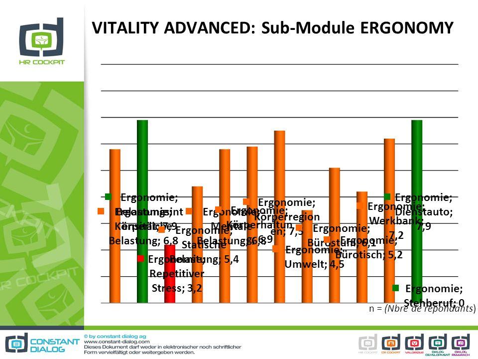 VITALITY ADVANCED: Sub-Module ERGONOMY
