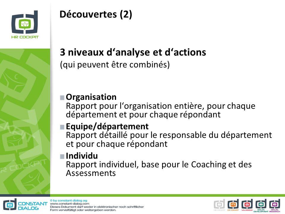 3 niveaux d'analyse et d'actions