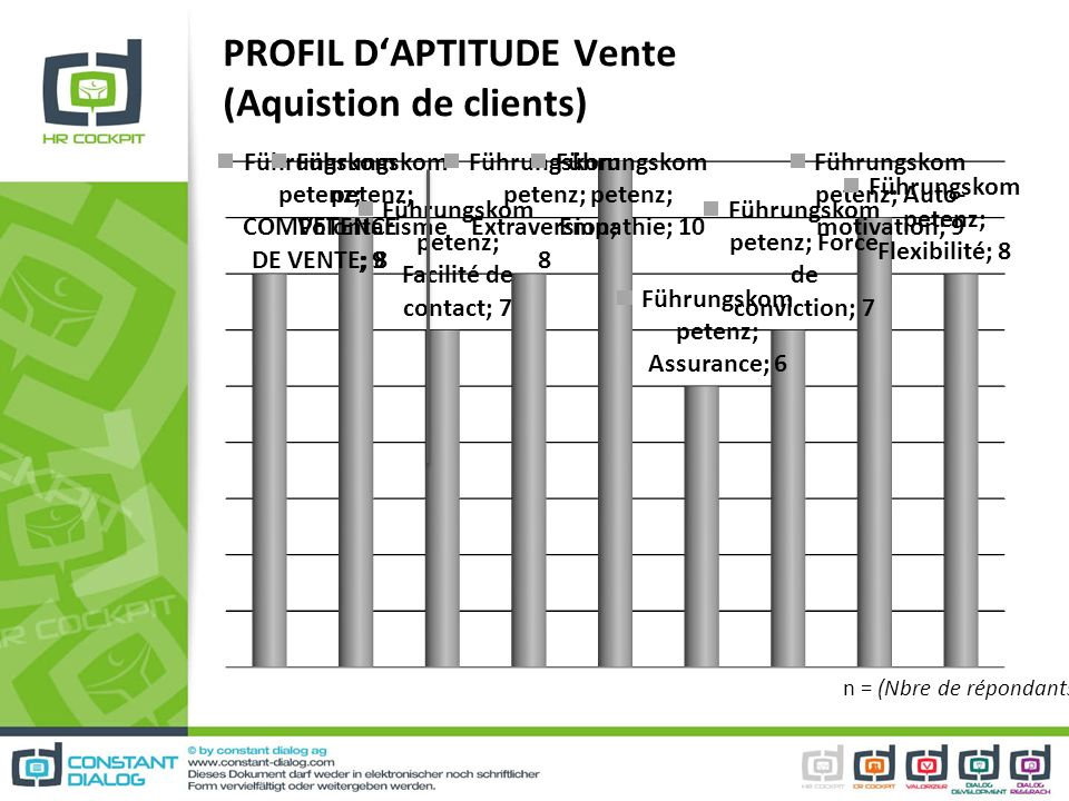 PROFIL D'APTITUDE Vente (Aquistion de clients)