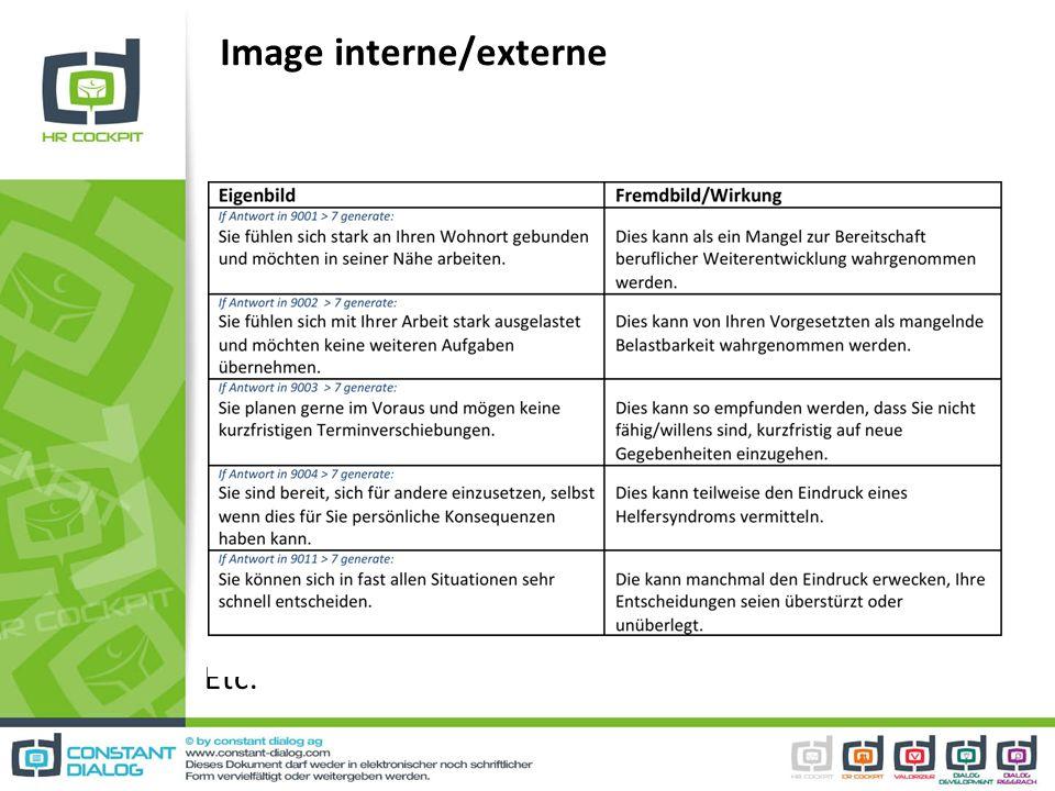 Image interne/externe