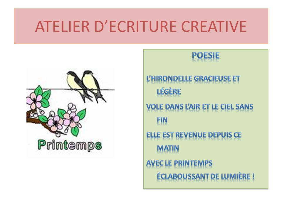 ATELIER D'ECRITURE CREATIVE