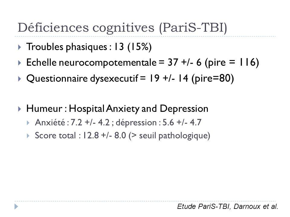 Déficiences cognitives (PariS-TBI)