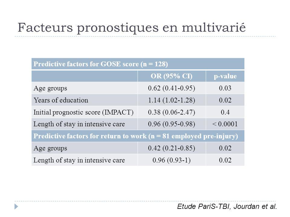 Facteurs pronostiques en multivarié