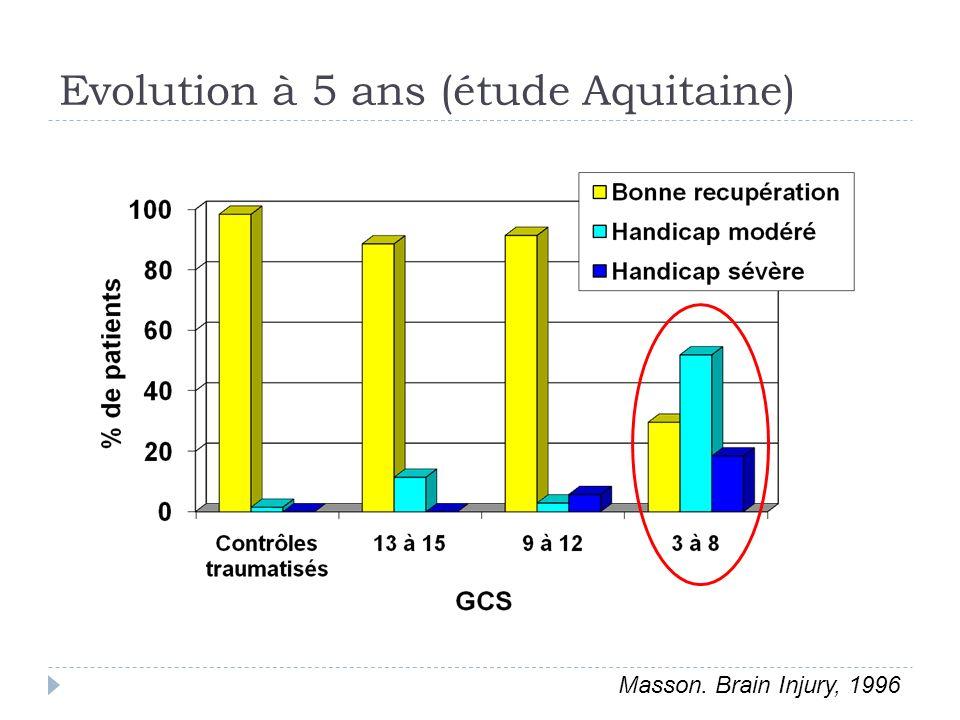 Evolution à 5 ans (étude Aquitaine)