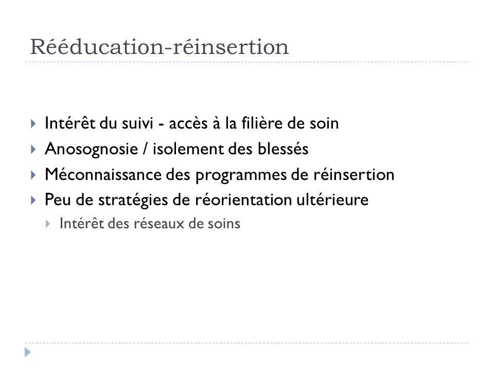 Rééducation-réinsertion