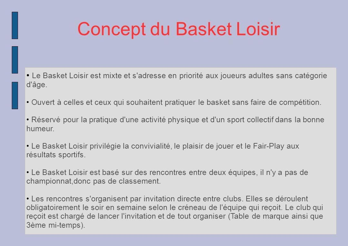 Concept du Basket Loisir