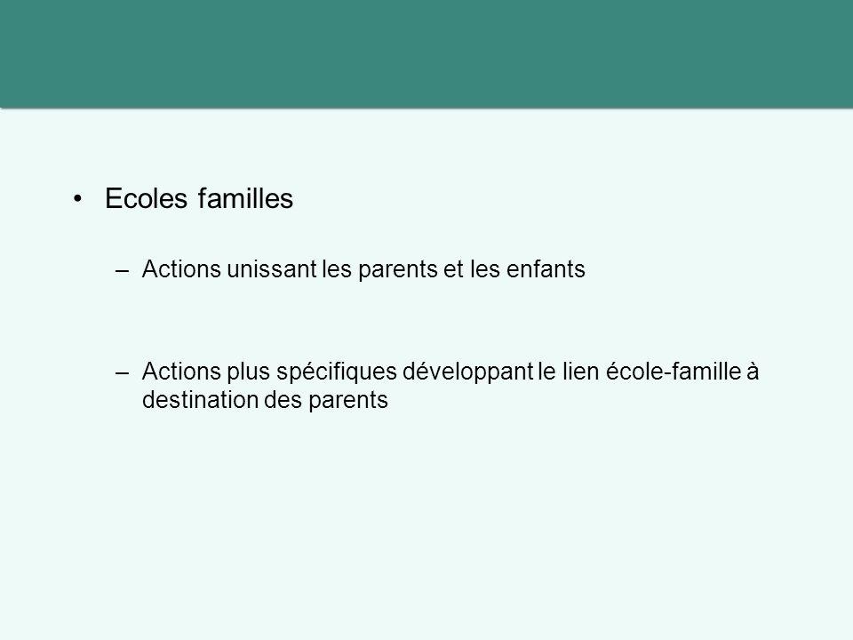 Ecoles familles Actions unissant les parents et les enfants