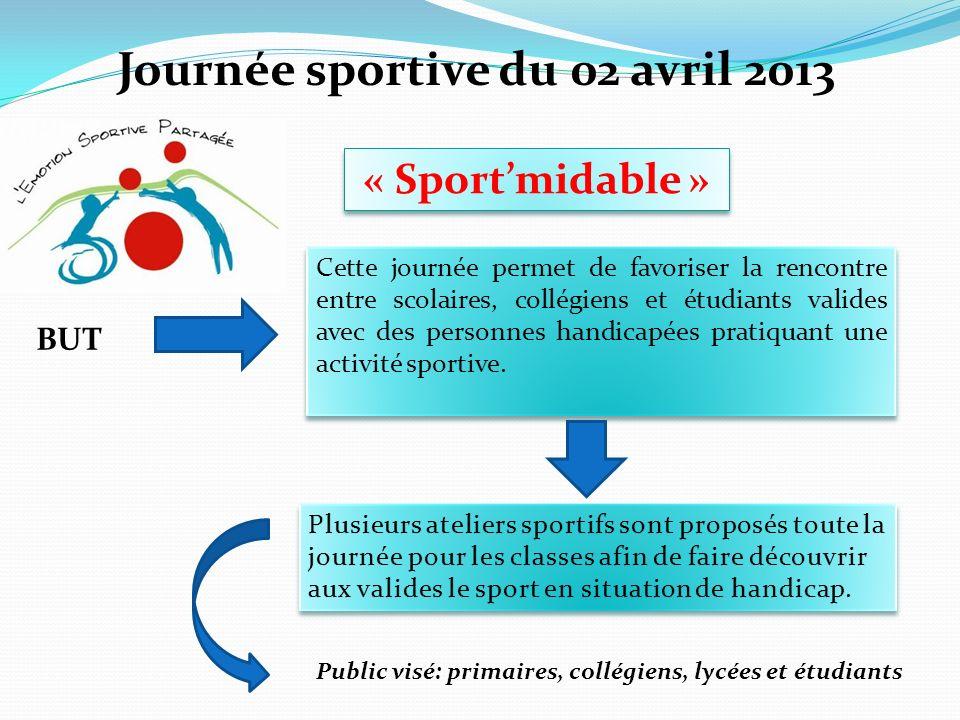 Journée sportive du 02 avril 2013