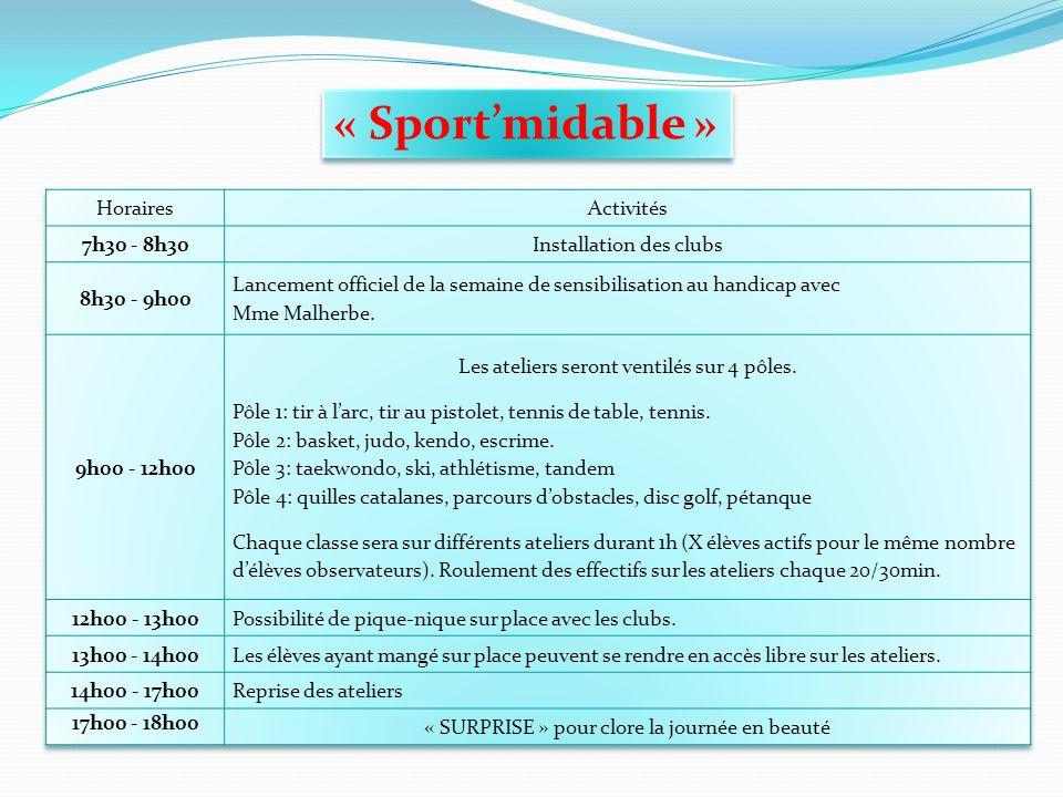 « Sport'midable » Horaires Activités 7h30 - 8h30