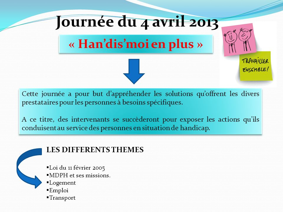 Journée du 4 avril 2013 « Han'dis'moi en plus » LES DIFFERENTS THEMES