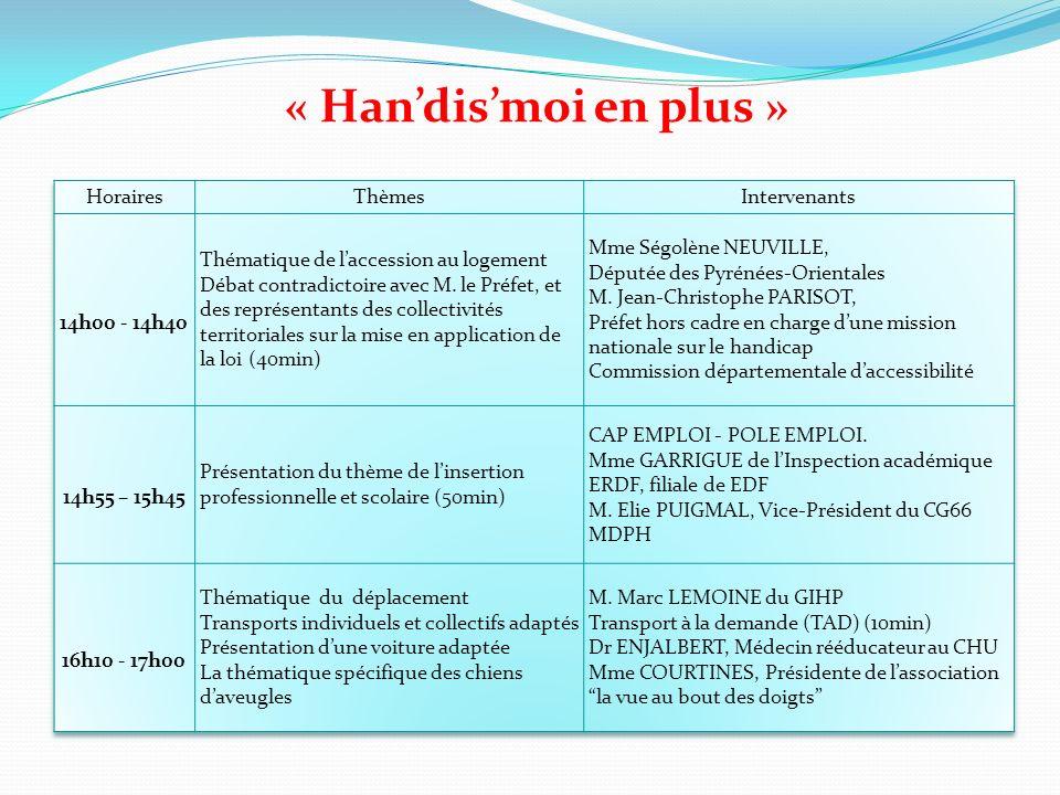 « Han'dis'moi en plus » Horaires Thèmes Intervenants 14h00 - 14h40