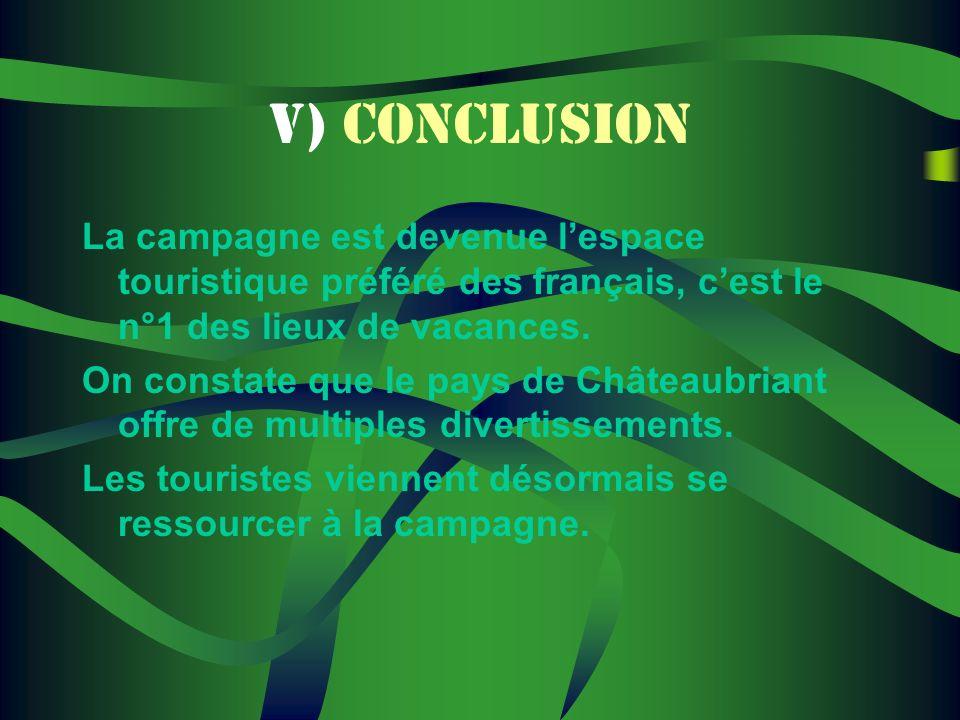 V) CONCLUSION La campagne est devenue l'espace touristique préféré des français, c'est le n°1 des lieux de vacances.