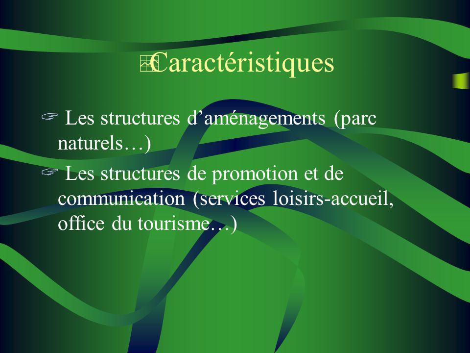 Caractéristiques Les structures d'aménagements (parc naturels…)