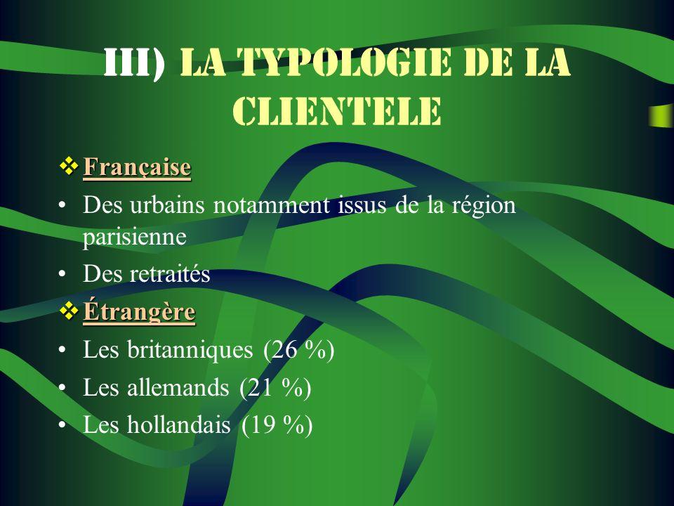 III) LA TYPOLOGIE DE LA CLIENTELE