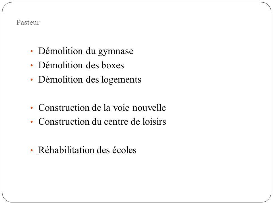 Démolition des logements Construction de la voie nouvelle