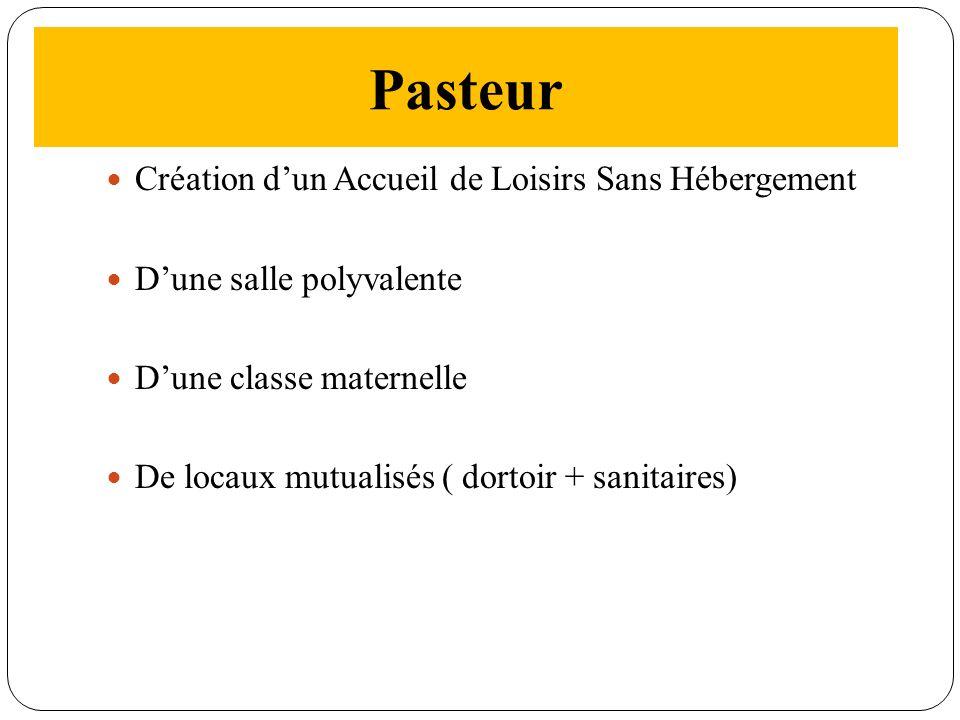 Pasteur Création d'un Accueil de Loisirs Sans Hébergement