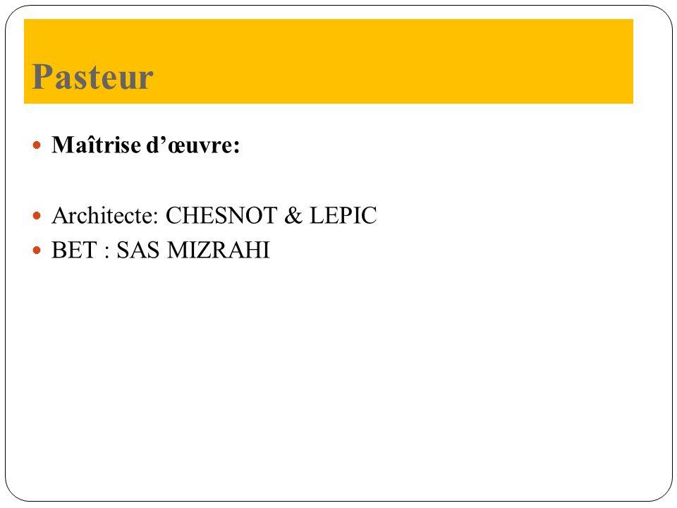 Pasteur Maîtrise d'œuvre: Architecte: CHESNOT & LEPIC
