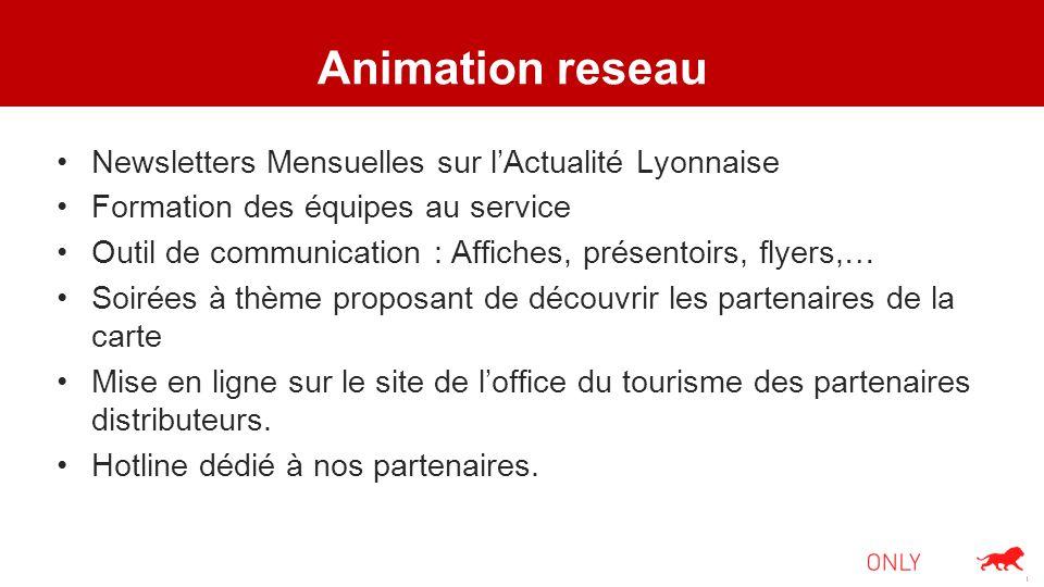 Animation reseau Newsletters Mensuelles sur l'Actualité Lyonnaise