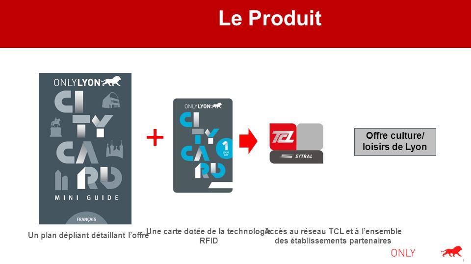 + Le Produit Offre culture/ loisirs de Lyon