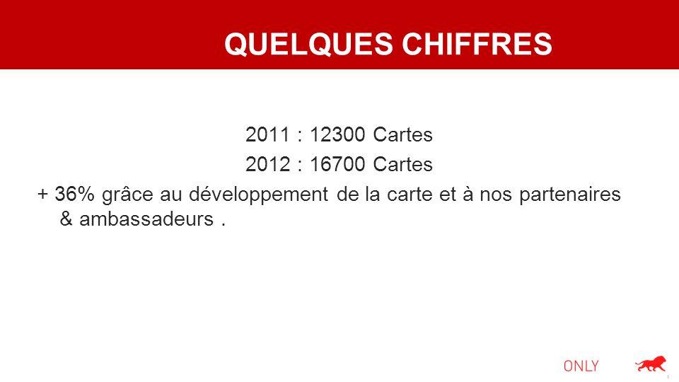 QUELQUES CHIFFRES 2011 : 12300 Cartes 2012 : 16700 Cartes