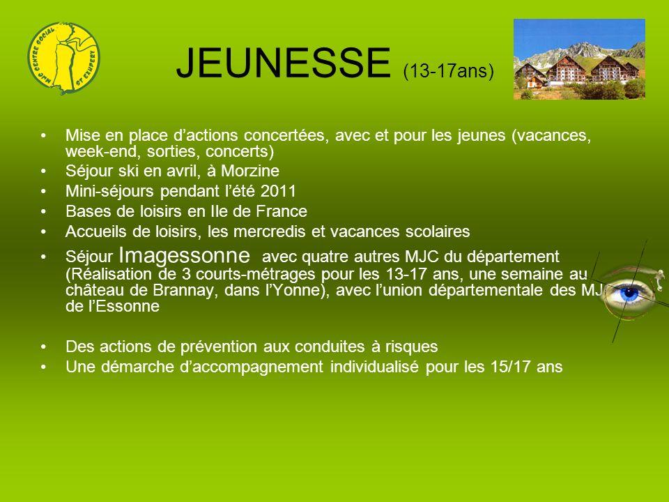 JEUNESSE (13-17ans) Mise en place d'actions concertées, avec et pour les jeunes (vacances, week-end, sorties, concerts)