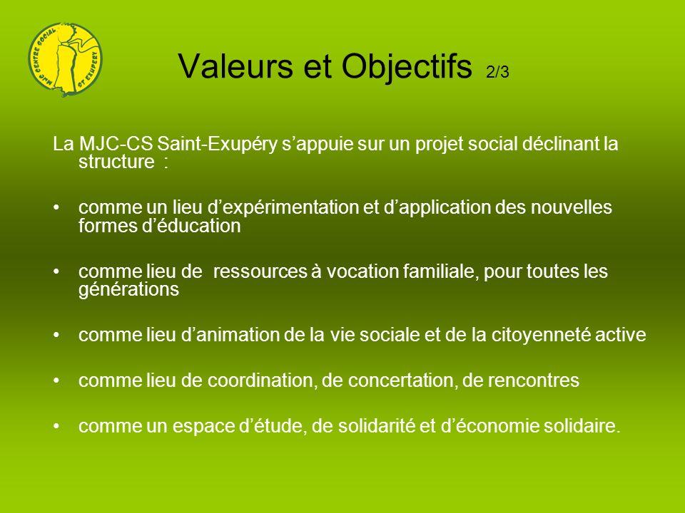 Valeurs et Objectifs 2/3 La MJC-CS Saint-Exupéry s'appuie sur un projet social déclinant la structure :