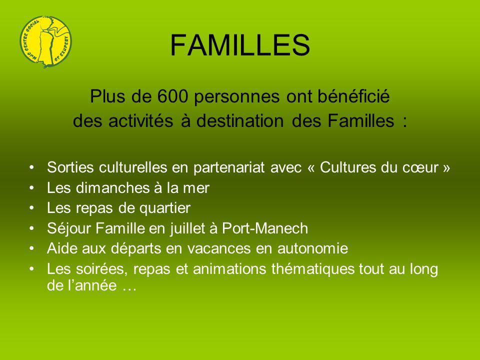 FAMILLES Plus de 600 personnes ont bénéficié