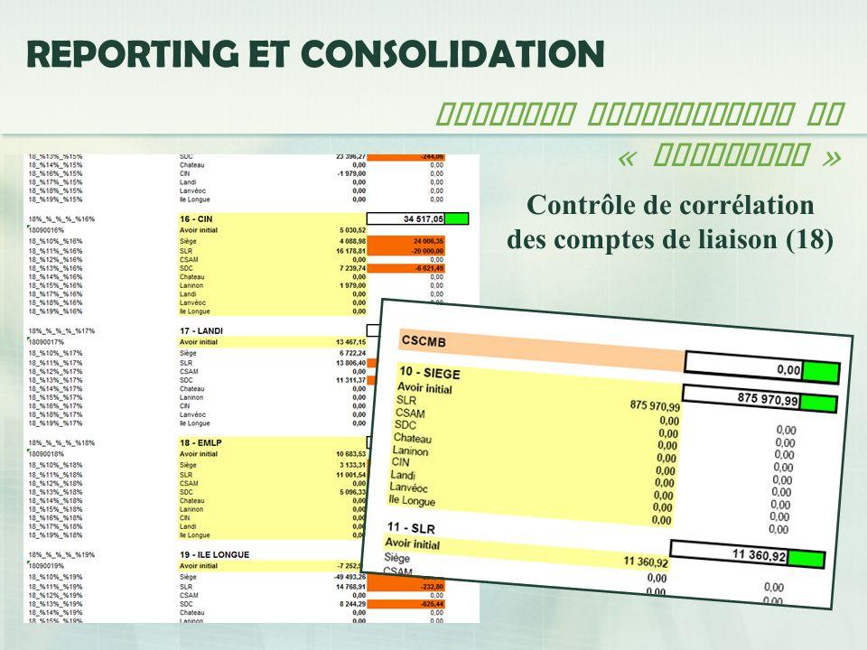 Contrôle de corrélation des comptes de liaison (18)