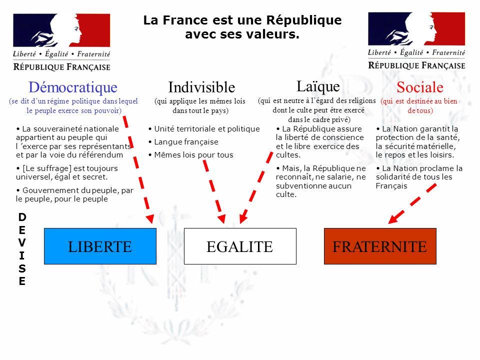 La France est une République avec ses valeurs.