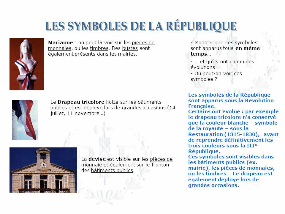 LES SYMBOLES DE LA RÉPUBLIQUE