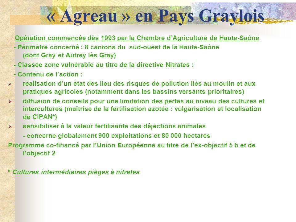« Agreau » en Pays Graylois
