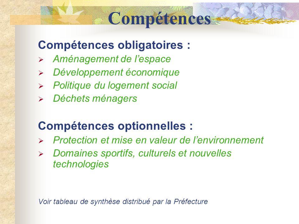 Compétences Compétences obligatoires : Compétences optionnelles :